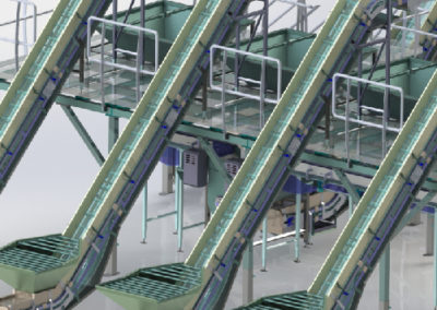 Product Elevators